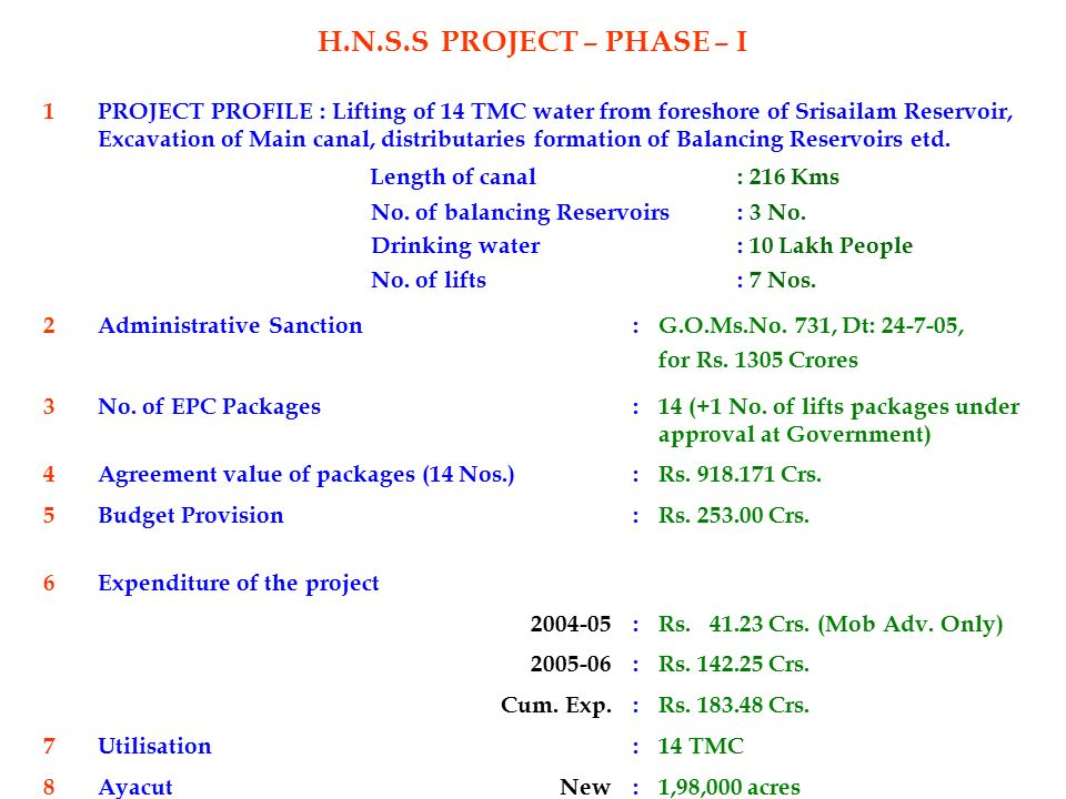 H.N.S.S PROJECT – PHASE – I Length of canal : 216 Kms 1