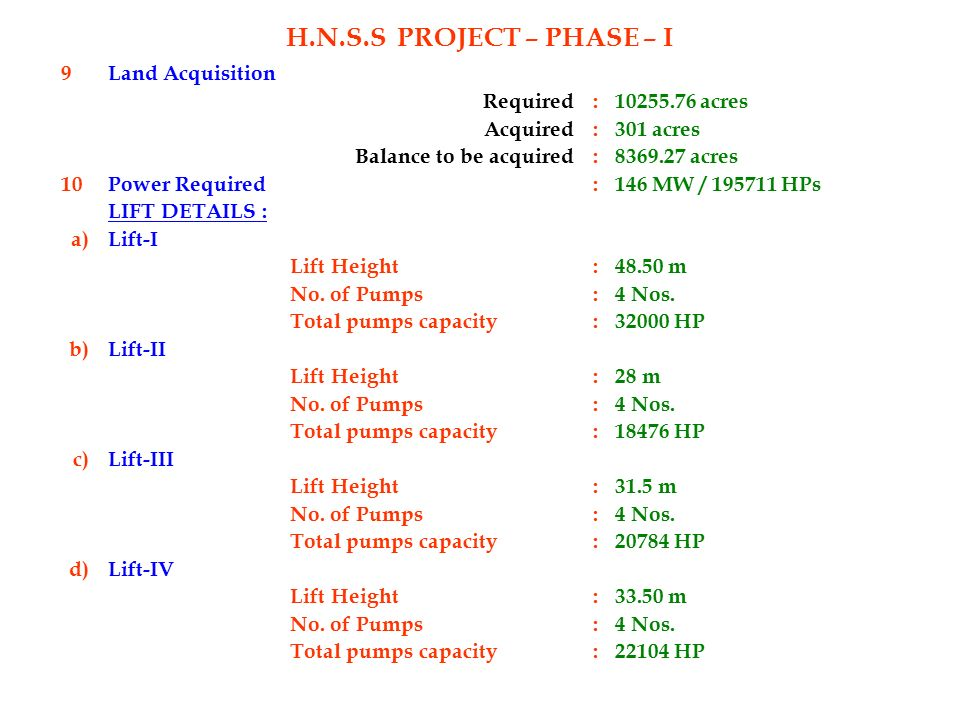 H.N.S.S PROJECT – PHASE – I 9 Land Acquisition Required :