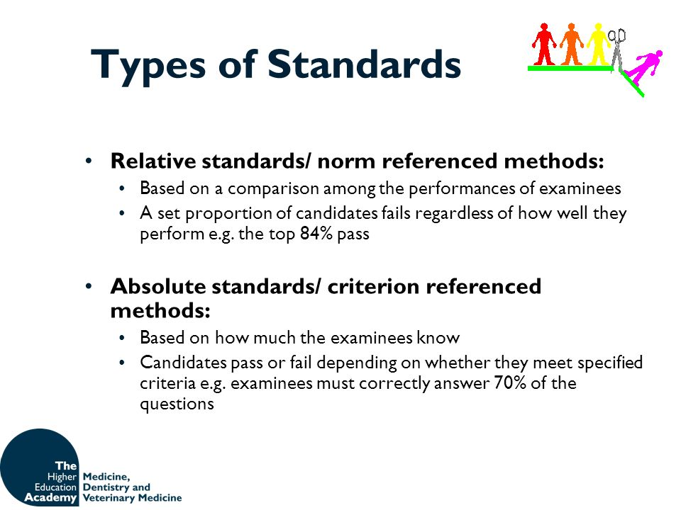 Types of Standards Relative standards/ norm referenced methods: