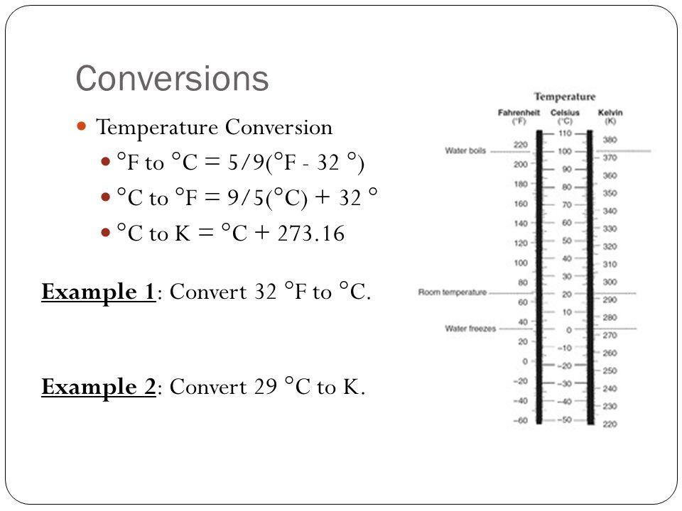Conversions Temperature Conversion F To C 5 9