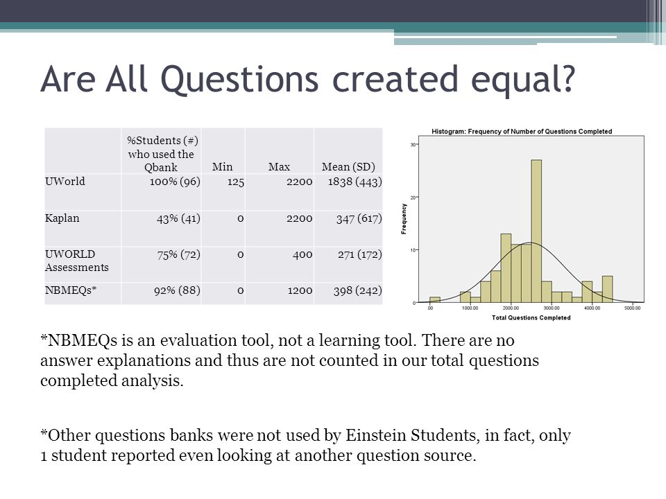 Are Questions the Answer - ppt video online download