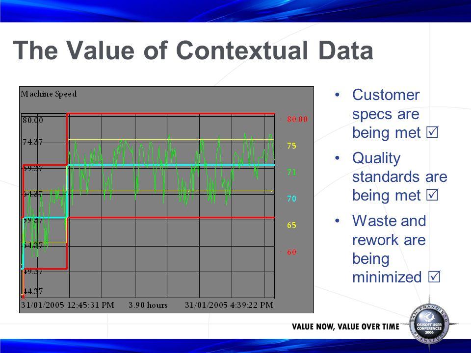 Site Specification Management Using the RtPM Platform - ppt video ...