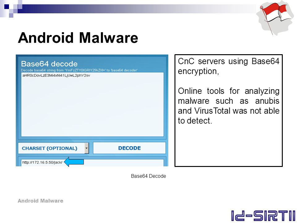 Android Malware Ananto Dharmo Aji & RnD Team - ppt download