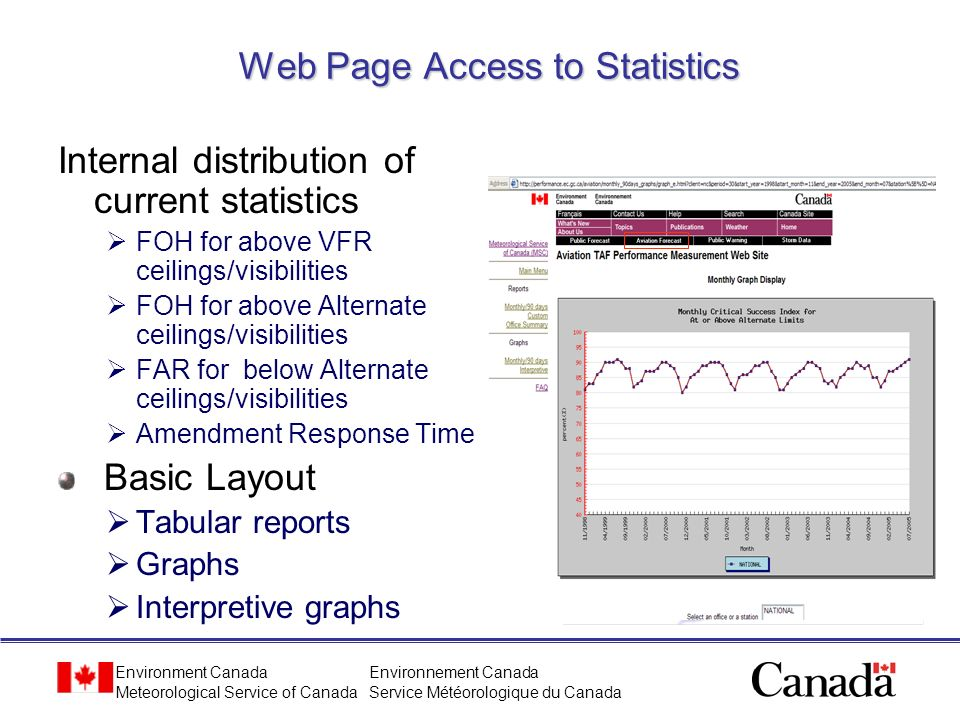 Web Page Access to Statistics