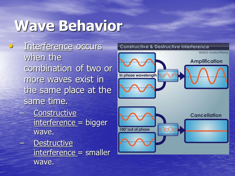 Wave Behavior Interference occurs when the combination of two or more waves exist in the same place at the same time.
