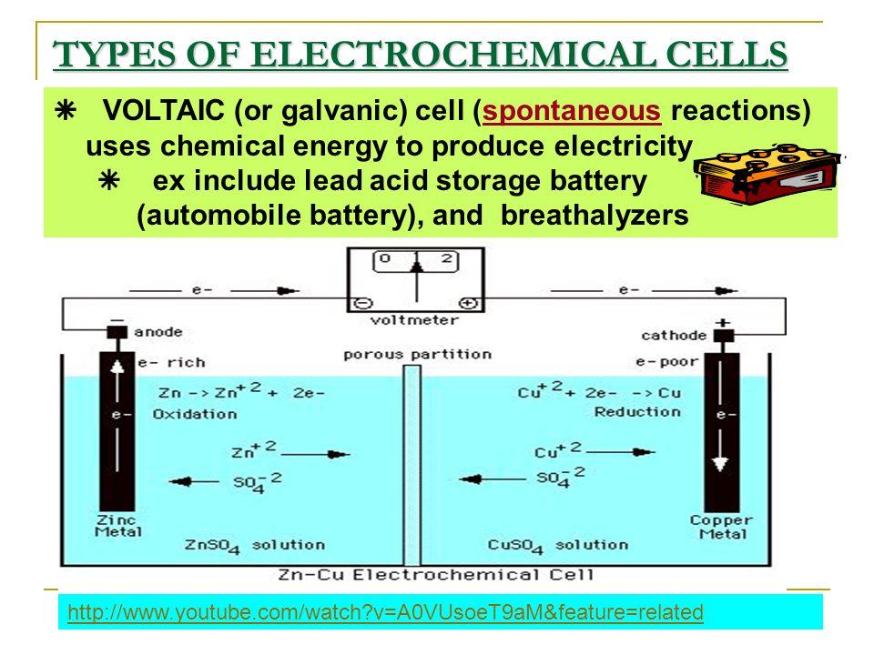 electrochemical battery