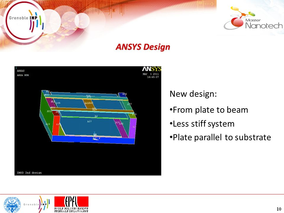Interferometric Modulator Display Presentation 4: Anatomy of