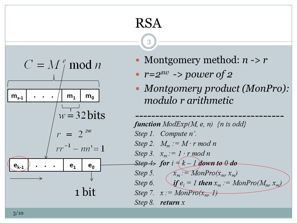 Implementation of the rsa algorithm on a dataflow architecture ppt 3 rsa bits ccuart Gallery