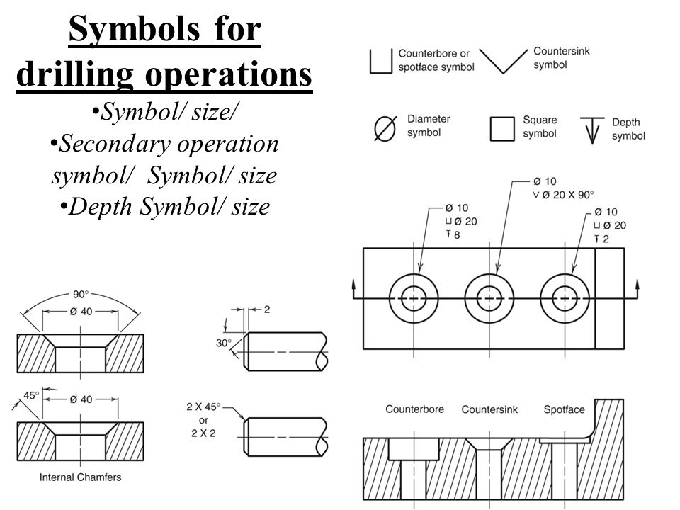 Schematic Symbols Legend