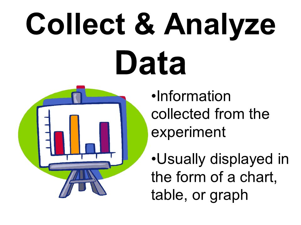 Collect & Analyze Data Information collected from the experiment