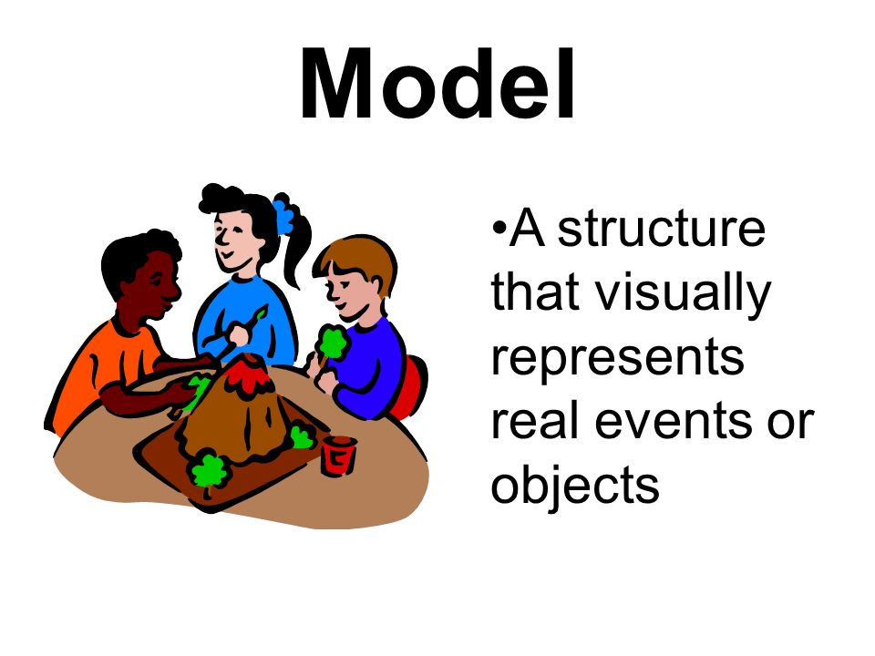 Model A structure that visually represents real events or objects