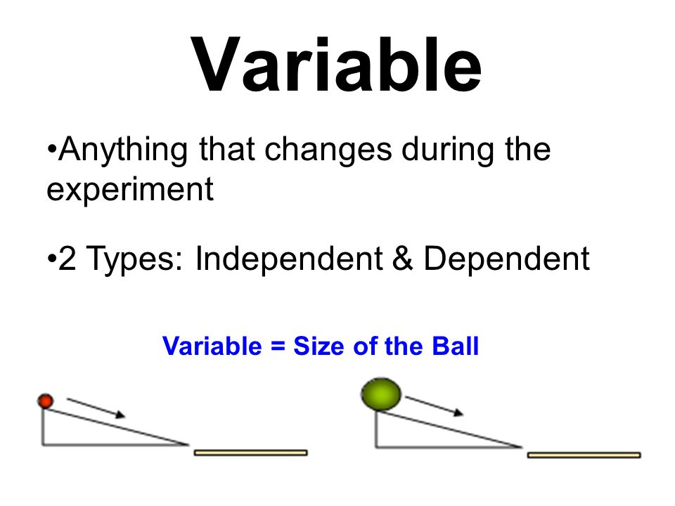 Variable = Size of the Ball