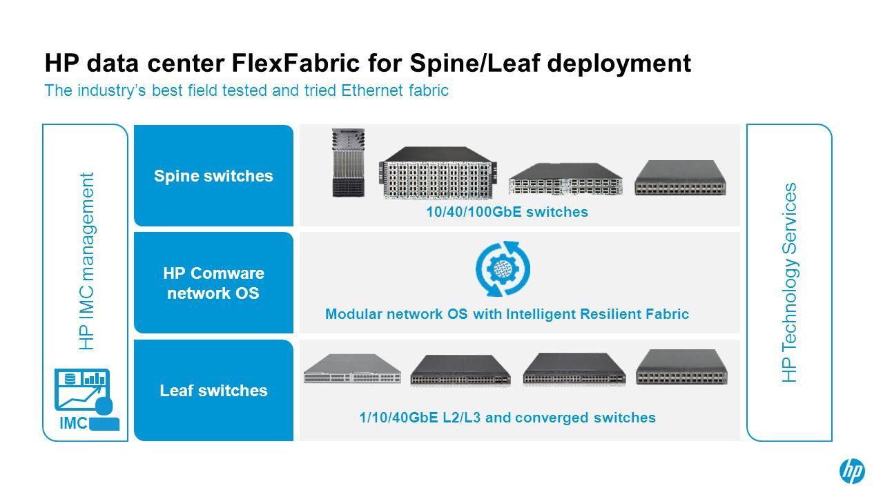 HP Modular FlexFabric 5930 Switch Series - ppt download