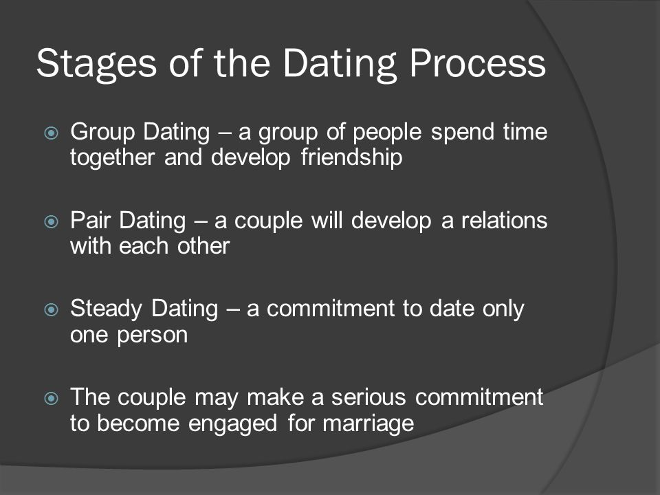 dating only one person