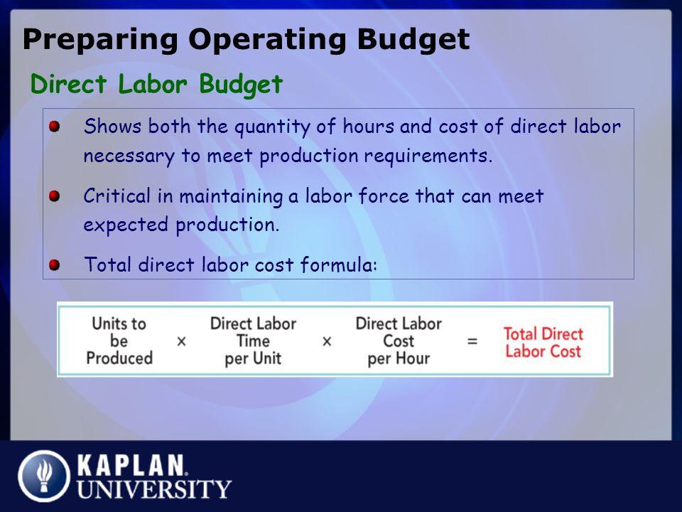 Budgetary Planning and Control - ppt video online download