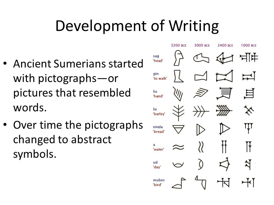 Writing In Ancient Mesopotamia Ppt Video Online Download