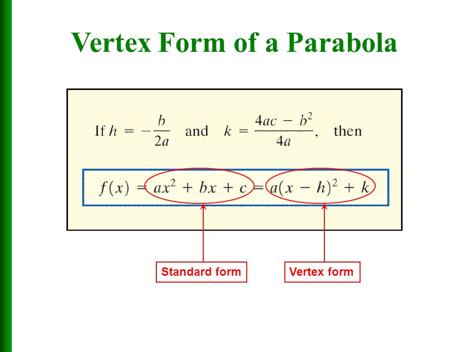 how to find turning point of parabola in standard form