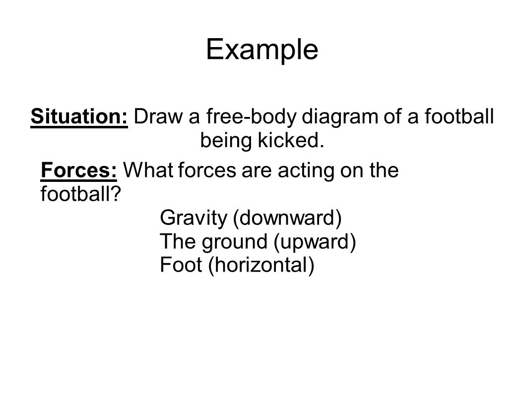 Free Body Diagram Examples Freebodydiagramexamplejpg Situation Draw A Of Football Being Kicked 1058x793