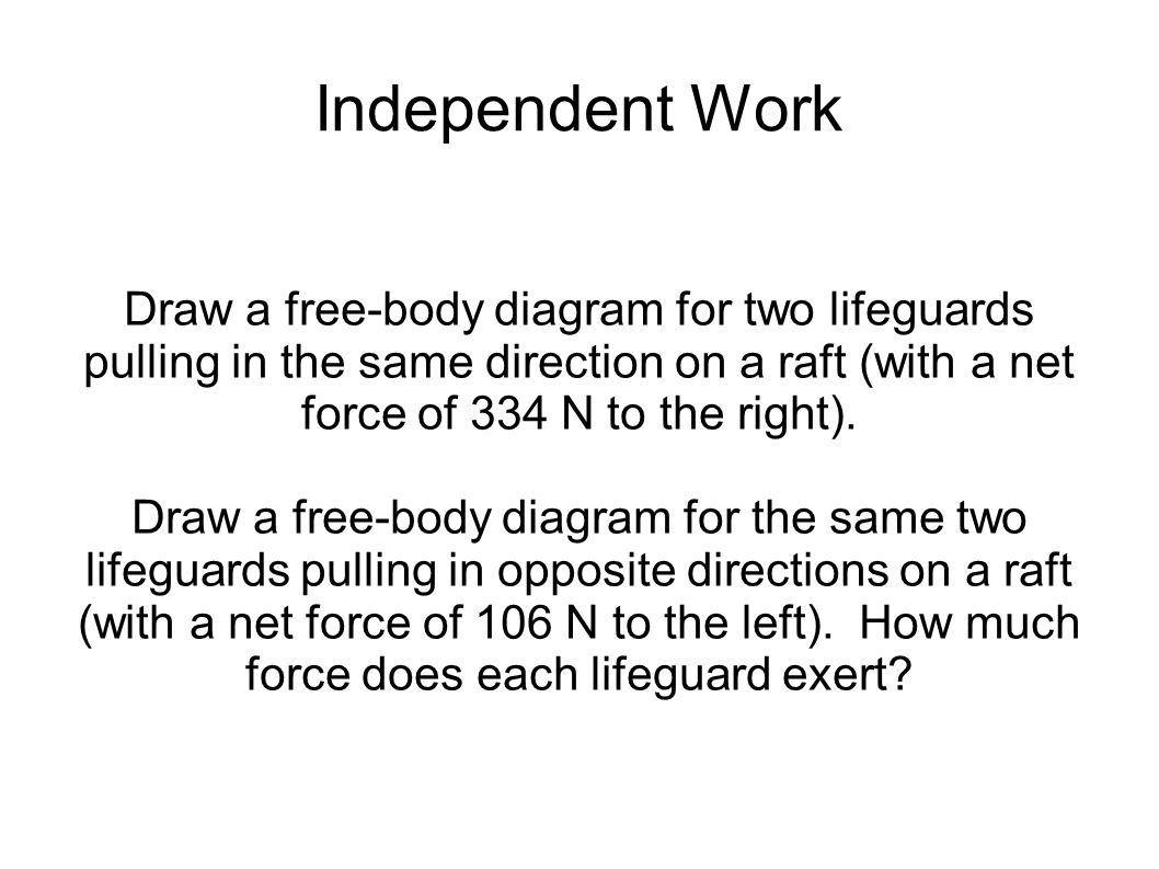 How To Draw A Free Body Diagram Ppt Video Online Download Independent Work For Two Lifeguards Pulling In The Same Direction