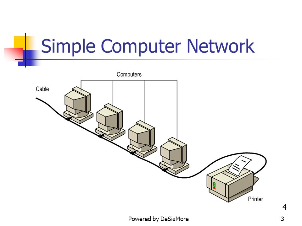 What Is A Network Definition Of A Network Ppt Video Online Download