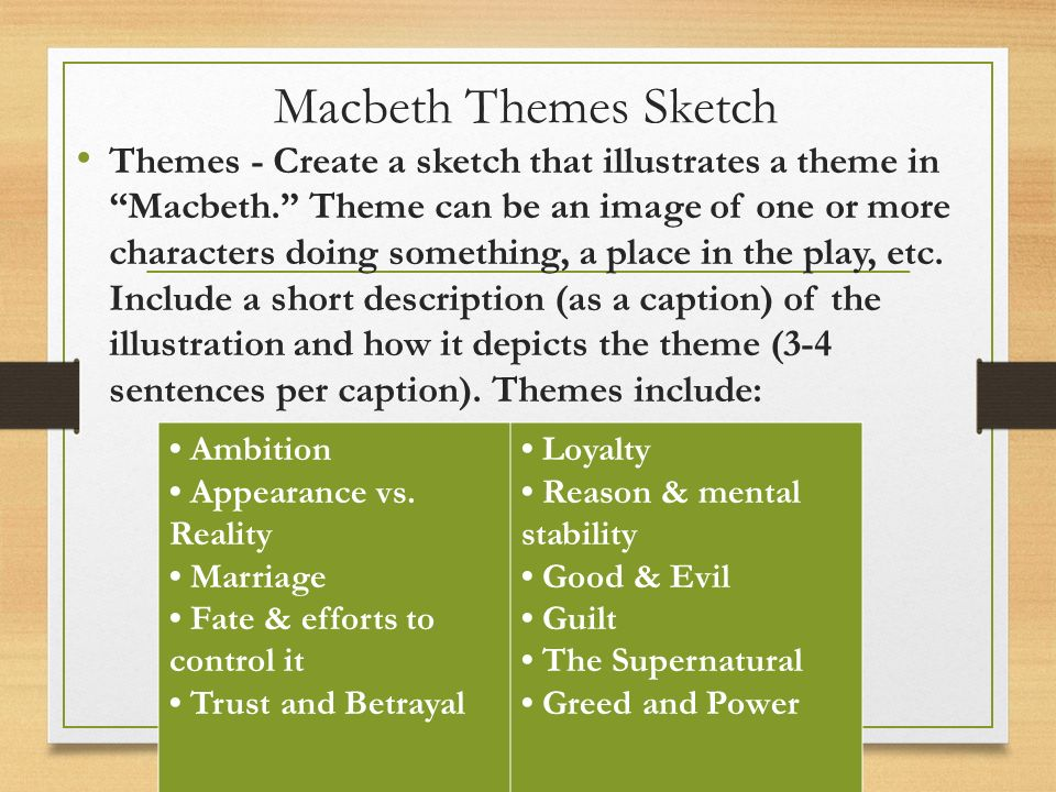 macbeth play essay The essay topics in this lesson give students an opportunity to think about loyalty, show what it means in the context of macbeth, and analyze its importance as a character trait more broadly.