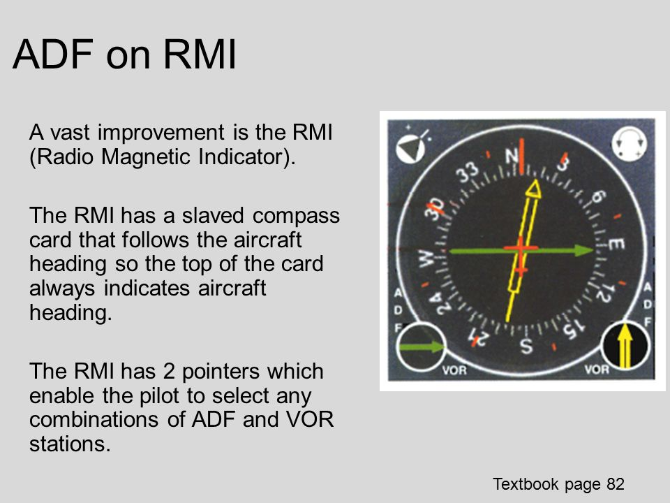 ADF Automatic Direction Finder - ppt video online download