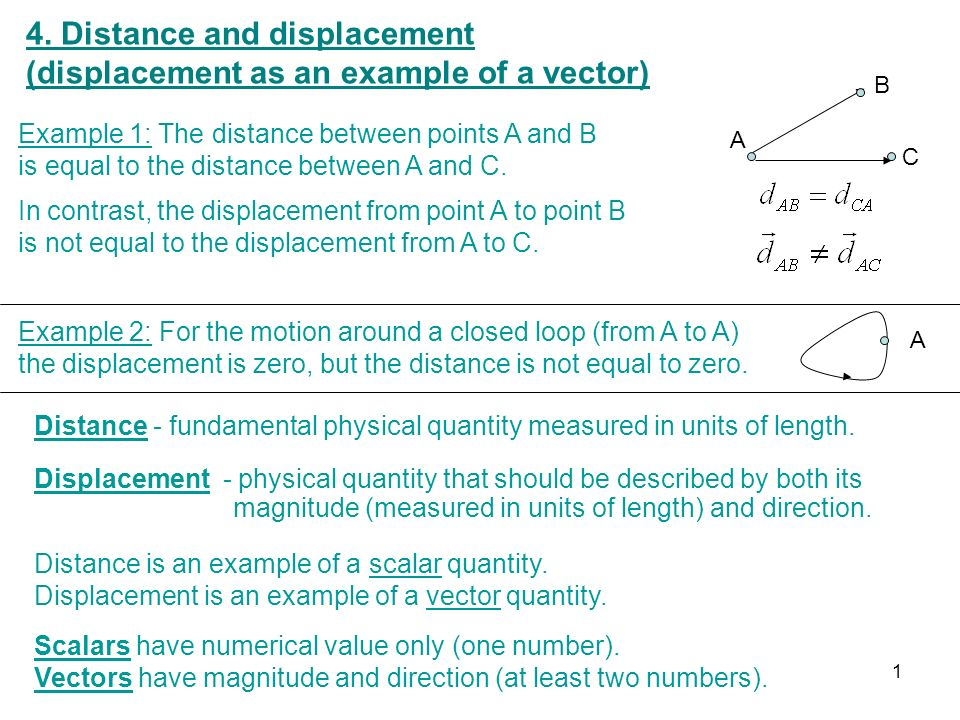 4 Distance And Displacement Displacement As An Example Of A Vector