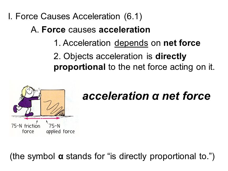 Chapter 6 Newtons Second Law Of Motion Force And Acceleration