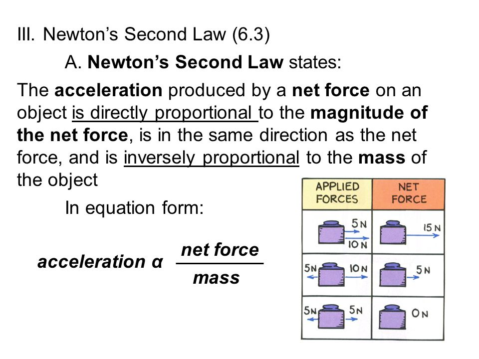 Chapter 6 Newton's Second Law Of Motionforce And Acceleration. Newton's Second Law 63. Worksheet. Worksheet Newton S Second Law Chapter 6 Newton S Second Law At Mspartners.co
