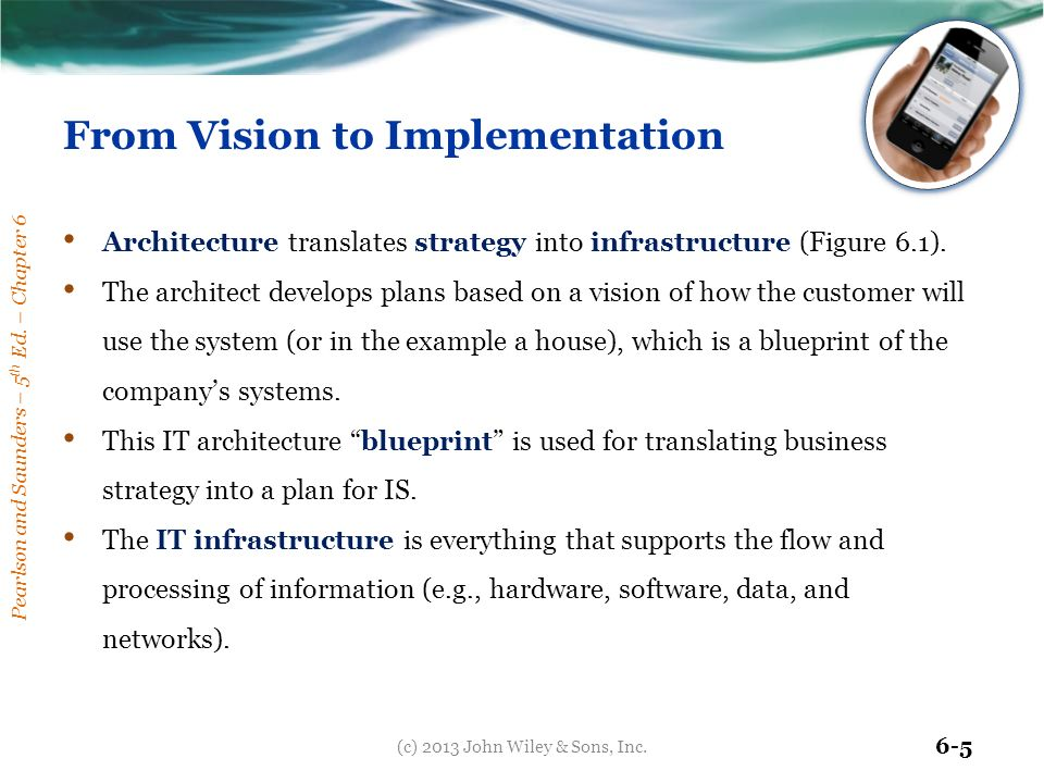 Architecture and infrastructure ppt download 5 from vision to implementation architecture translates strategy into infrastructure malvernweather Gallery