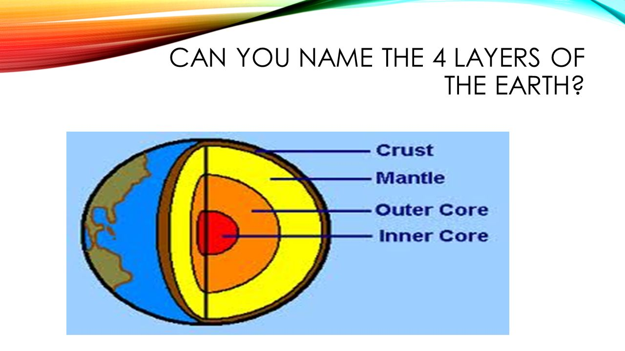 6e22 the earths plates ppt download 6 can you name the 4 layers of the earth ccuart Images