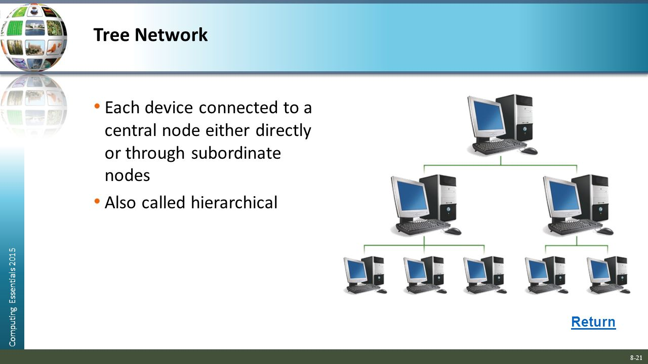 Communications and Networks - ppt video online download