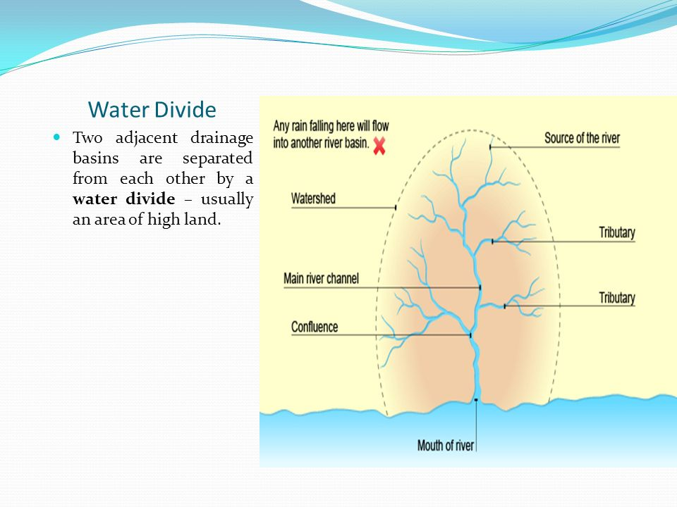6 water divide two adjacent drainage basins are separated from each other  by a water divide – usually an area of high land