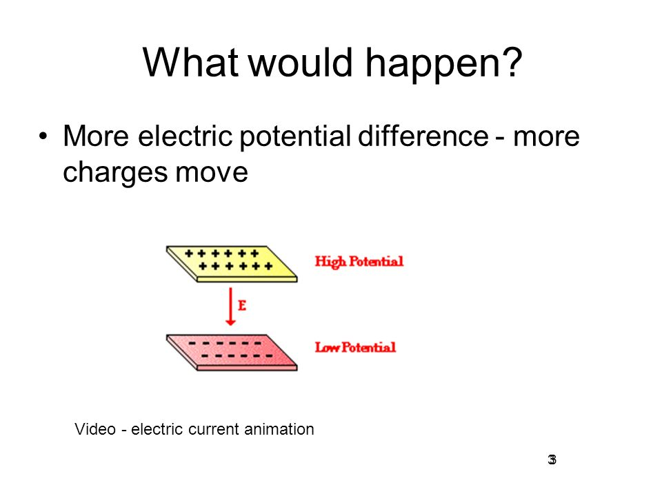 Electric Current and Direct- Current Circuits - ppt video online ...