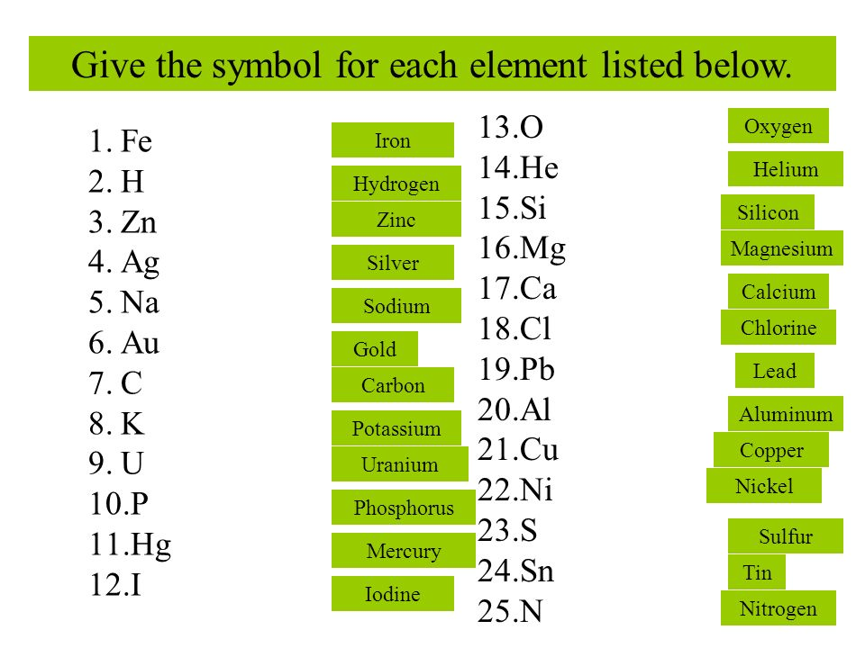 Symbol Review Ppt Download