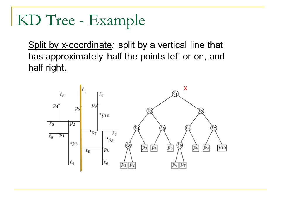 Ppt maximizing parallelism in the construction of bvhs, octrees.