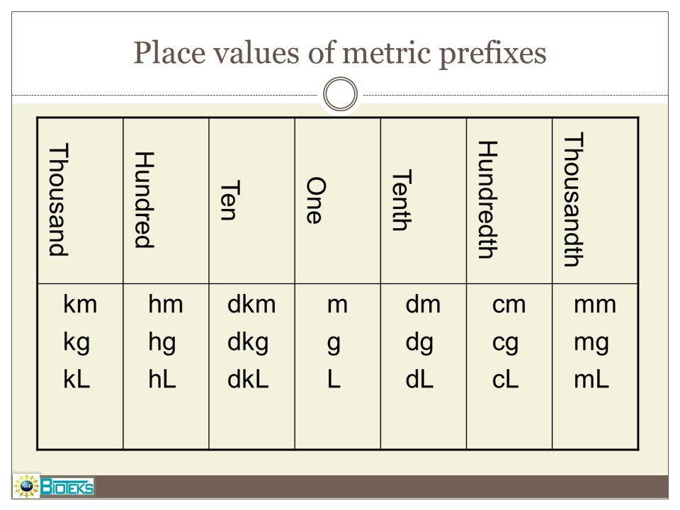 The Metric System Do You Want A Footer Ppt Video Online Download