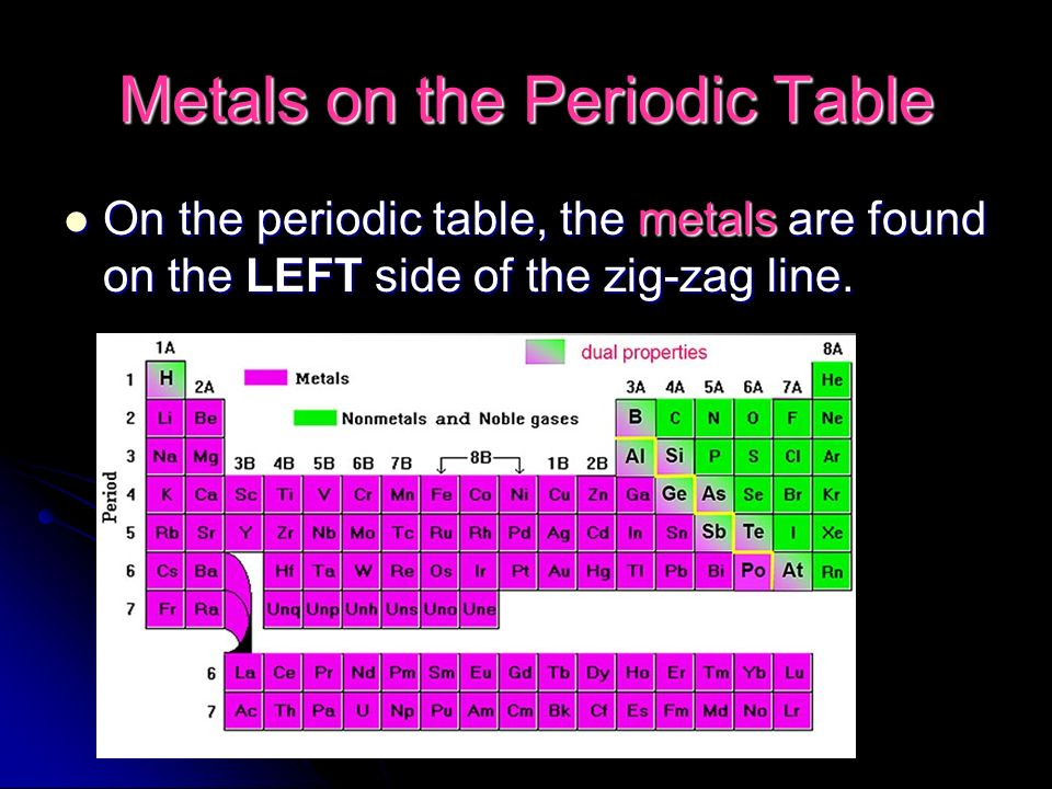 Elements and their properties ppt video online download metals on the periodic table urtaz Gallery