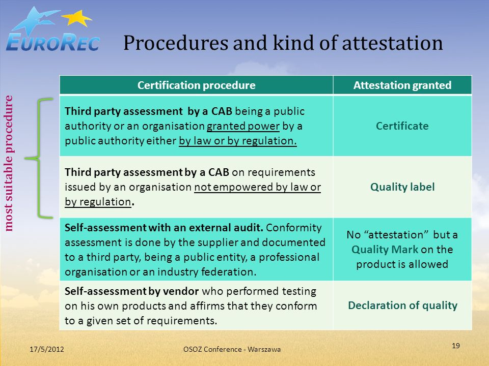 Procedures and kind of attestation