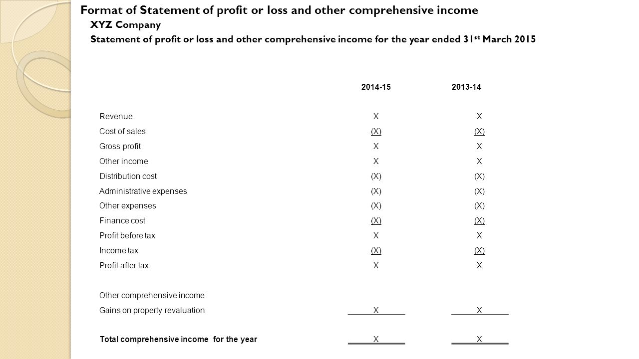 6 Format Of Statement Profit Or Loss And Other Comprehensive Income