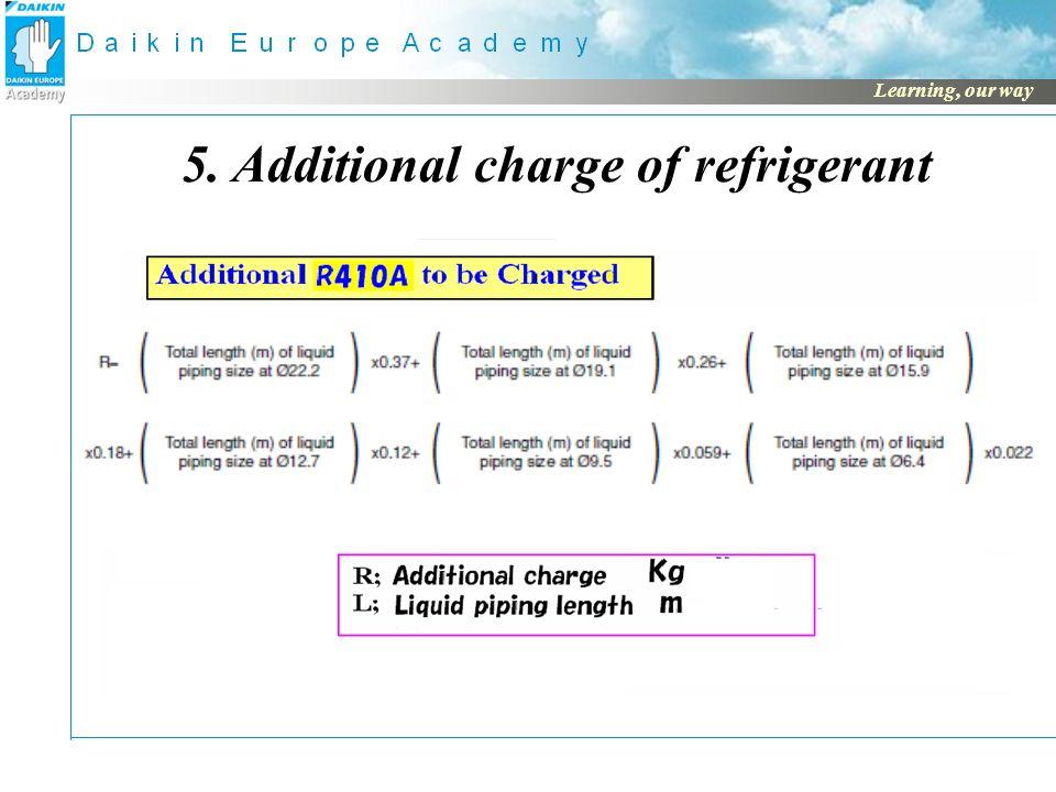 Principles of correct VRV Installation A  Refrigerant pipe work