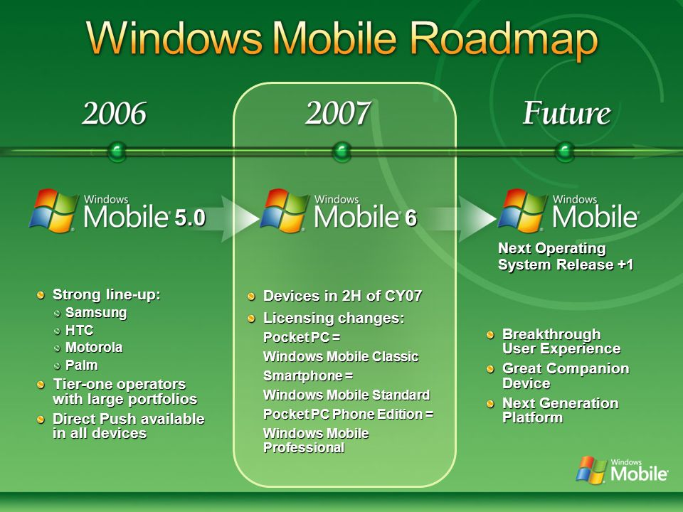 Windows Mobile © 2006 Microsoft Corporation  All rights