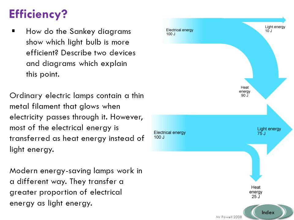 Energy Efficiency Some Might All Must Most Should Ppt Video