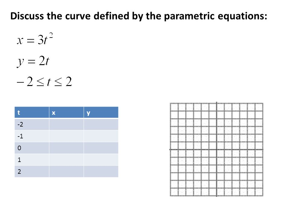 Advanced Precalculus Notes 9 7 Plane Curves and Parametric