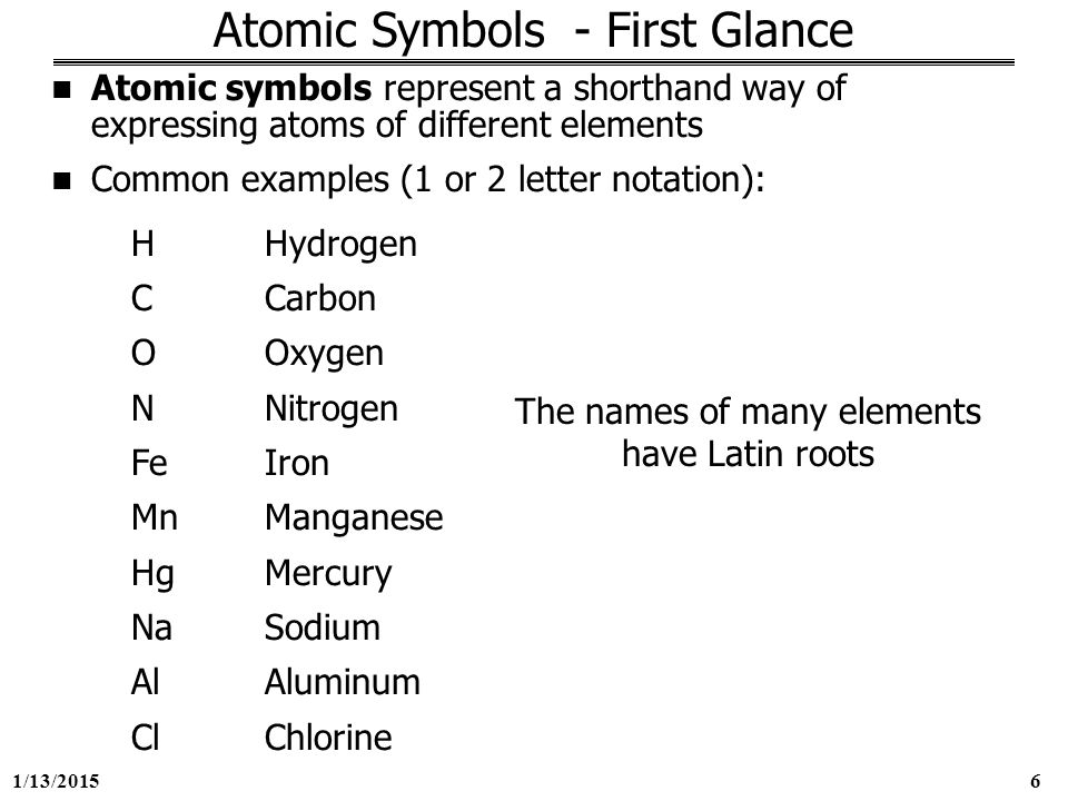 Which List Of Symbols Represents Nonmetals Only Images Free Symbol