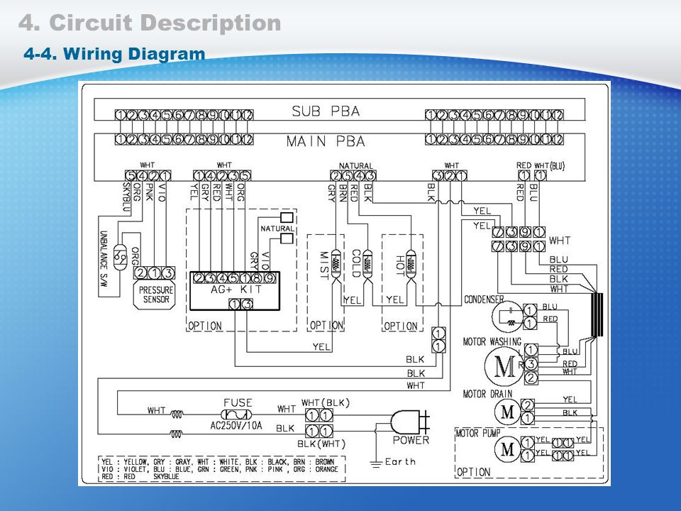 Samsung washing machine ppt download circuit description 4 4 wiring diagram asfbconference2016 Gallery