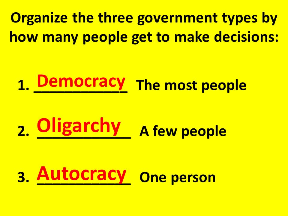 Oligarchy Autocracy Democracy