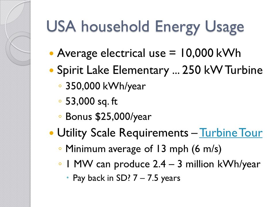 10 Usa Household Energy Usage