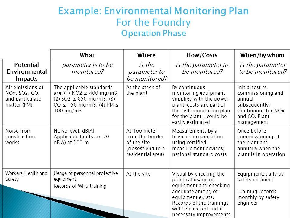 World Bank Safeguard Workshop Training Ppt Download