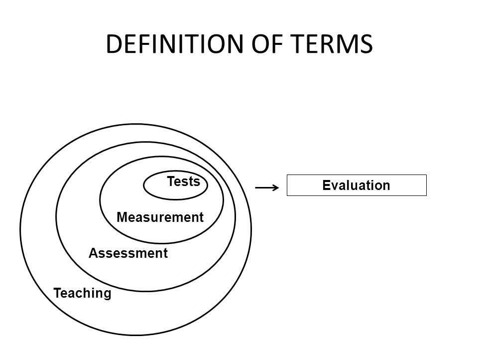 measurement assessment and evaluation